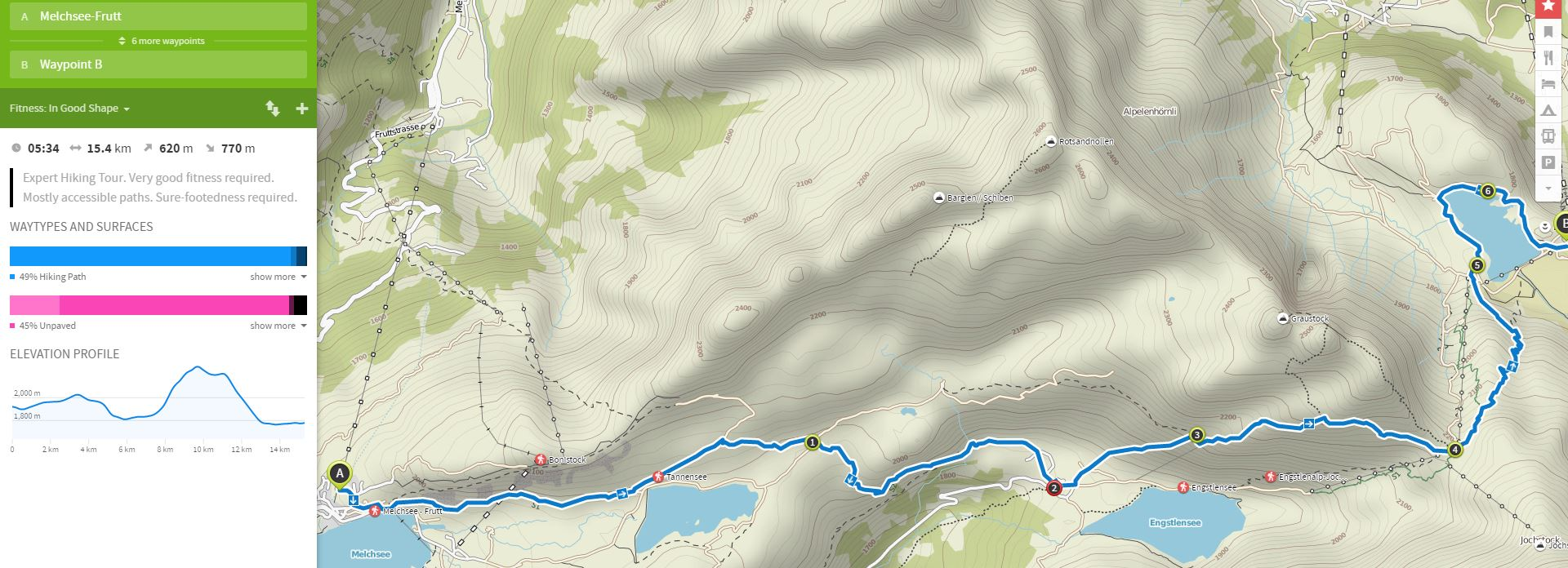 Melchsee-Frutt map